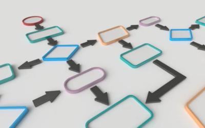 Data driven Business Process Innovation