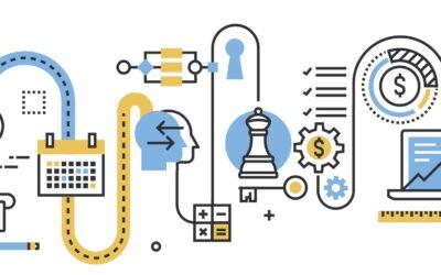 Business Process Innovation